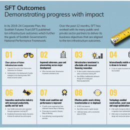 SFT publishes new outcomes report reflecting progress to support a place-based, inclusive, net zero carbon economy